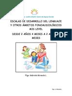 Clase mid level 1.pdf