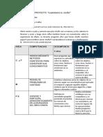 Proeycto Elaboracion Del Chuño 3 y 4 Años