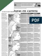 Candidaturas en Carrera
