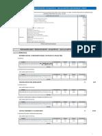 00 -Presupuesto Analitico Inicial Compone v3 c