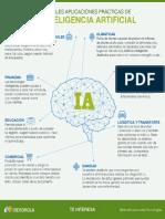 Inteligencia artificial aplicaciones