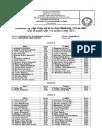 List of Pupils With Below 14 Score 2019