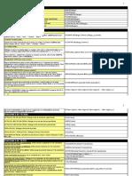 Funciones Optimización de Excel