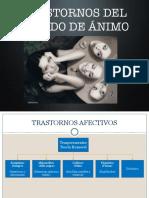 22.-Distimia y Ciclotimia.