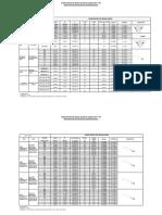 TABLA REGULACION CONDUCTORES CODENSA 2019