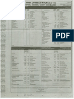 20180302_Investor Daily (Financial Report 31 Dec 2017).pdf