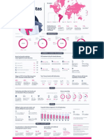 Fashionistas Infographic