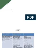PKPO.pptx
