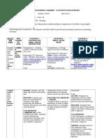 Cadizlevel2_planning for Blended Learning Station Rotation English
