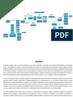 Mapa Conceptual y Analisis