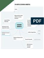 ECONOMIA AMBIENTAL  diagramas