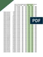 2G mapping using performance data.xlsx