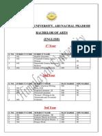 Stream Syllabus PDF 2045911298 BA English Syllabus