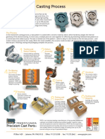 PPCP Investment Casting Process