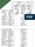DLP MAPEH 8 2