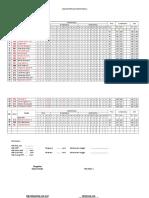 Analisis k13 Br