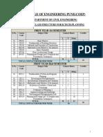 B.tech-Planning Course Curriculum