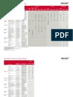 brocade-transceiver-support-matrix-mx_GA-MX-460.pdf