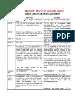 11th Bipartite Settlement - Charter of Demands (Part 2)PDF-1-1