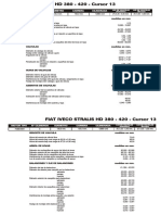 Manual Iveco Stralis