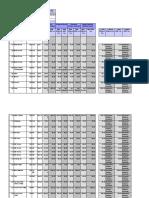 Boq Comparative Chart