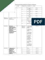 Tabla de Especificaciones Mat 26-06