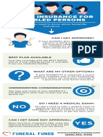 Disability Burial Insurance Infographics