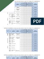 Matriz de Aspectos e Impactos Ambientales Torre Apartamentos