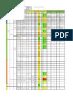 Sgsst-o5-02 Matriz de Ipevr (Autoguardado)