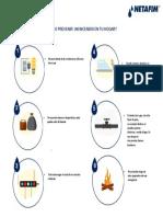 incendio infografia