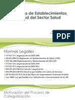 Categorías de Establecimientos de Salud Del Sector Salud