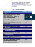 Top-12-Business-Ethics-Issues.pdf