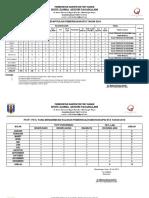 Laporan Pemeriksaan Mikroskopis BTA Tahun 2018-2019