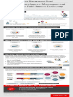 Warehouse Mgmt Cloud Infographic 3590312
