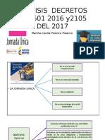 Analisis Decretos Nos 501 2016 y2105 Del 2017