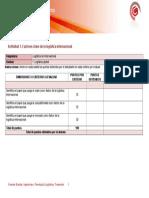 A1. Escala de Evaluacion