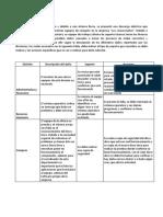 Evidencia AA3-Ev2 Informe Caso de Estudio Identificación y Solución de Problemas