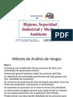 Método de Análisis de riesgos
