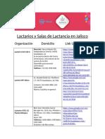 Lactarios en Guadalajara