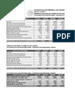 Resumen 2014 Dic Total