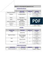 Resumen de La Programación de La Escuela de Filosofía 2019-II