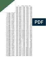 Excel Kontur