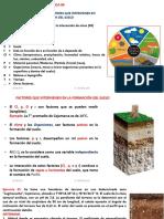Practica 04 2018-II Factores de Formacion