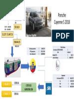 Infografia Porsche.pptx