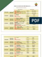 Cronograma de Cultos Mar, Abril Mayo