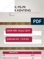 Hasil Pis-pk Desa Kenteng Per 18 Juli 2019