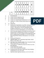 Fuse Box Diagram Mercedes W123