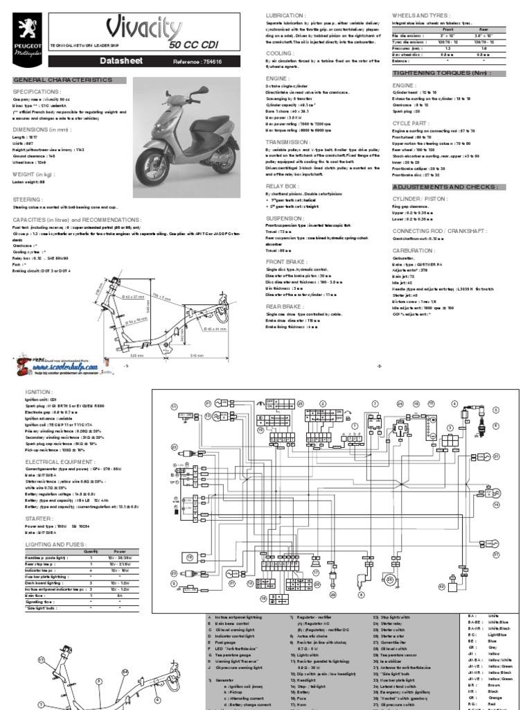 Vivacity Wiring Diagram Sh