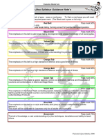fudoshin_jujitsu_syllabus.pdf
