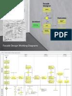 Facade_Design_Working_Diagrams.pdf